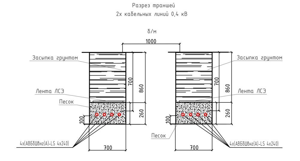 Фрагмент проекта кабельная траншея