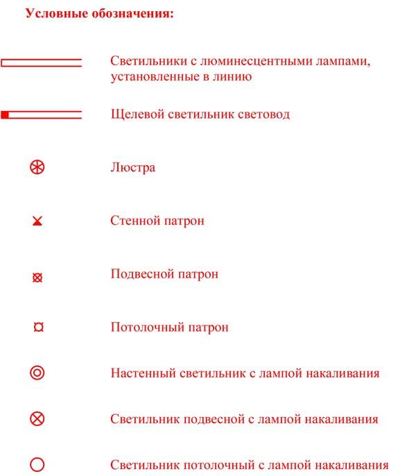 Условные графические изображения электрооборудования