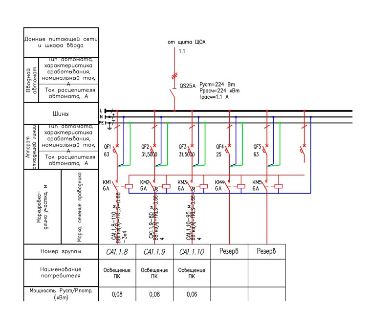 схема электрощита освещения с магнитными пускателями