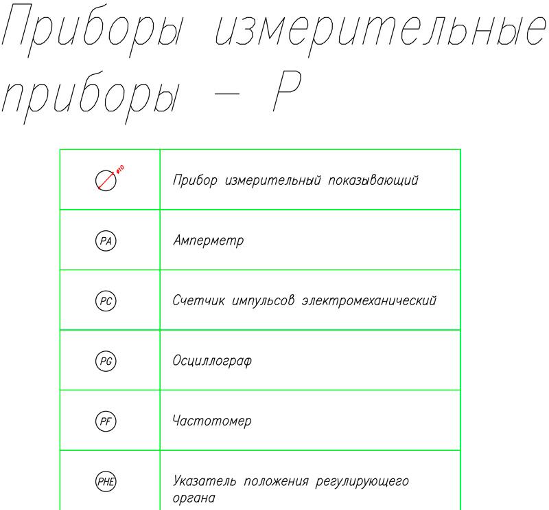 графические символы для электрических схем и чертежей